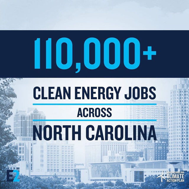 Wow! North Carolina's clean energy sector now accounts for more than half of the state's entire energy workforce! 🌎💚 - Download E2's latest NC Clean Jobs Report and learn more. 📑🤓 Link in bio! - - - - #cleanjobs #cleanenergy #greenjobs #northcarolina #nc #actonclimate #climatechange #ncpol